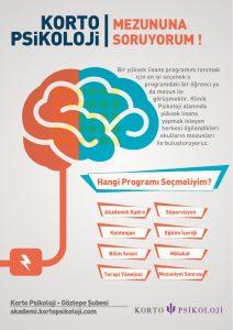 klinik psikoloji yüksek lisans secimi